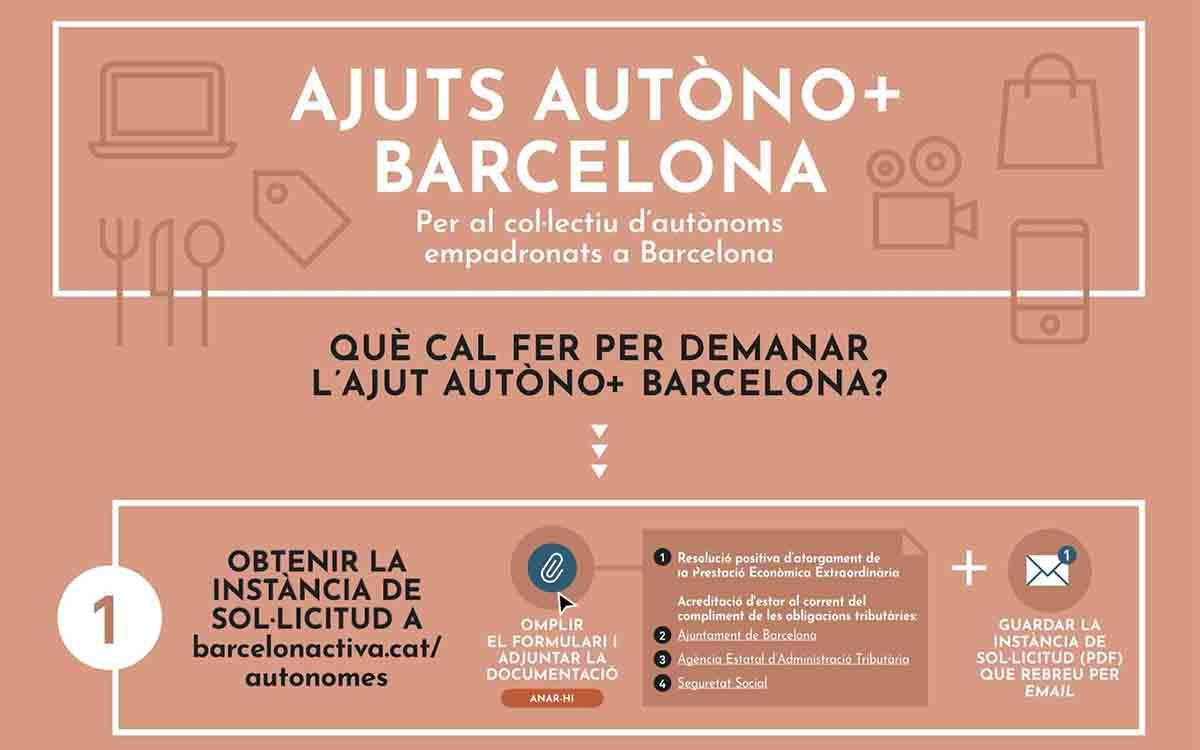 Hoy comienzan las ayudas económicas para los autónomos en Barcelona