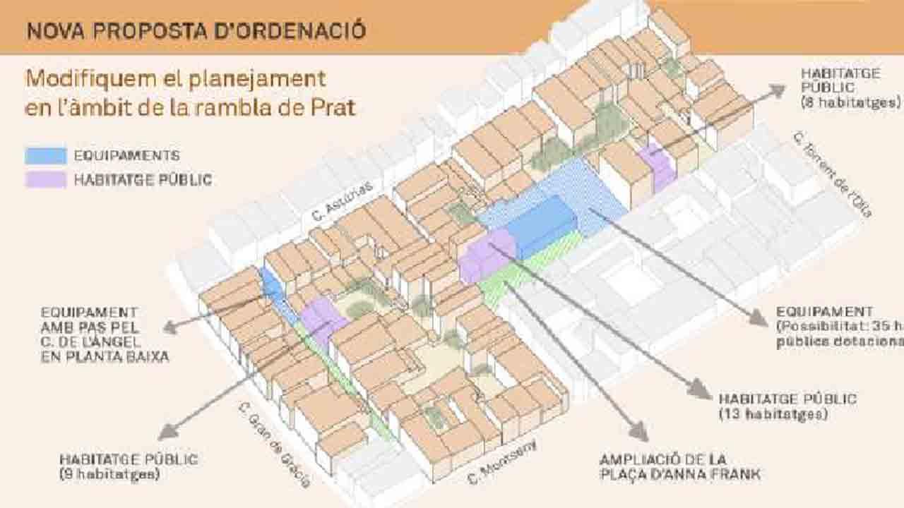 La vila de Gràcia tendrá la construcción más importante de vivienda pública