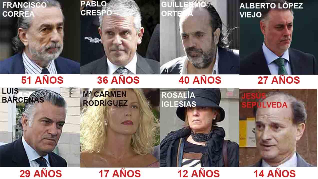 El Partido Popular y varios de sus cabecillas condenados en firme por corrupción