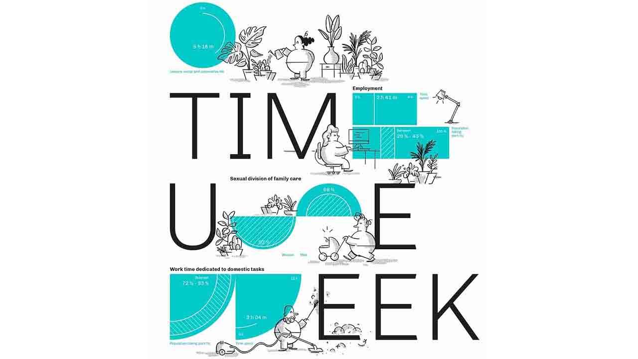 La Time Use Week contará con la participación de más de 50 referentes internacionales